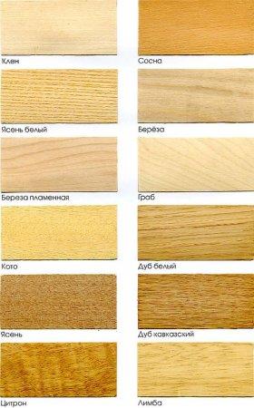 Какой вид древесины лучше использовать для строительства сруба дома?
